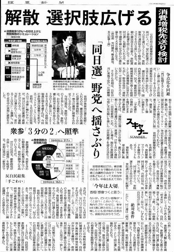 16.04.03 syouhi-kaisan