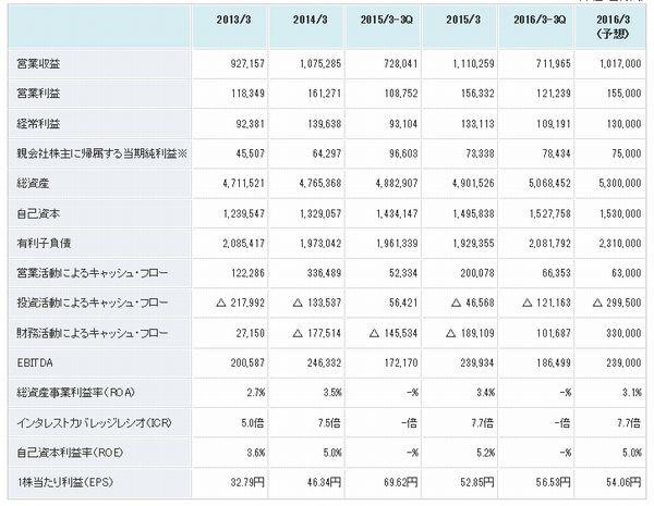 16.04.14 mitubisi-jisyo