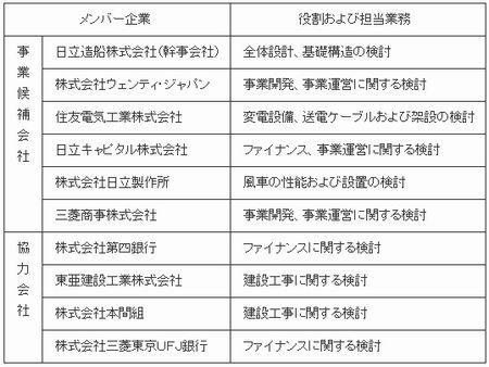 16-09-13-furyoku-murakami2