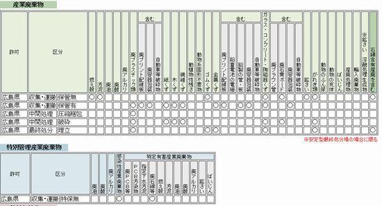 16-11-02-mihara-kankyo2