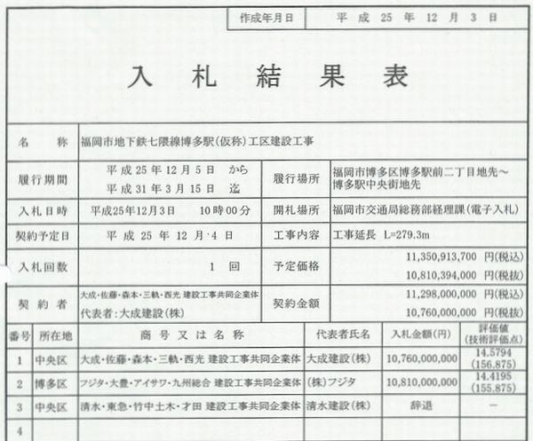 16-11-10-nanakuma-taiseijv
