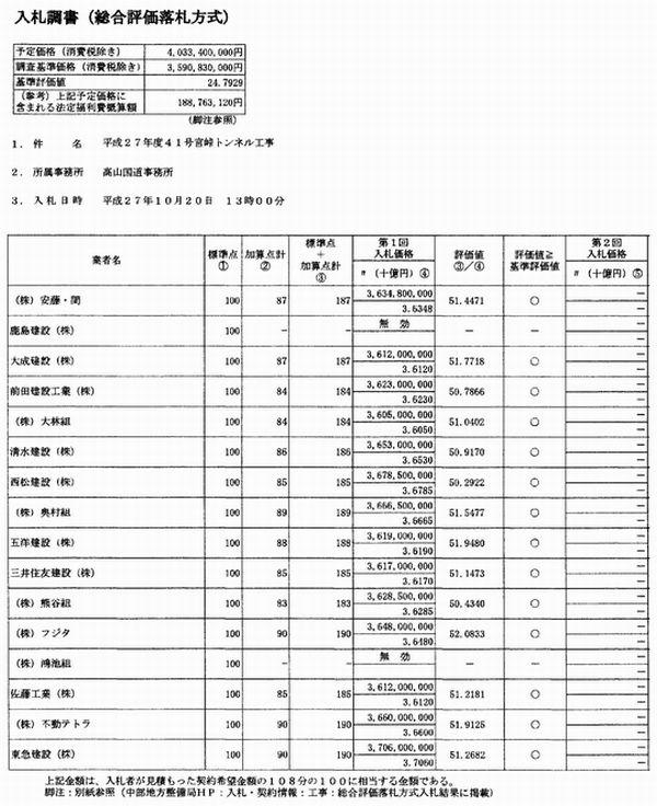 16-12-03-miyatouge-aisawa1
