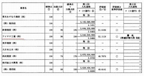 16-12-03-miyatouge-aisawa2